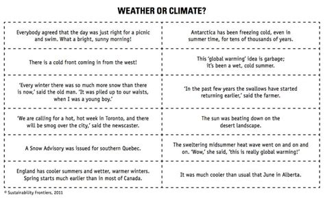 Weather Vs Climate Worksheet by 6th Grade Weather And Climate Worksheets Climate
