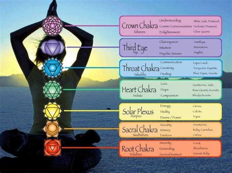 Tutorial Chakra To Strengthening Your Immune System chakra dhyana meditation to open all your chakras tutorial