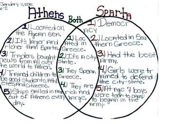 venn diagram of athens and sparta classical greece handouts waltzing through history