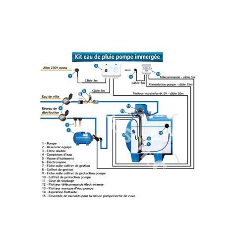 Brancher 2 Robinets Sur Une Arrivée D Eau by Gestion Automatique Eau De Pluie Eau De Ville