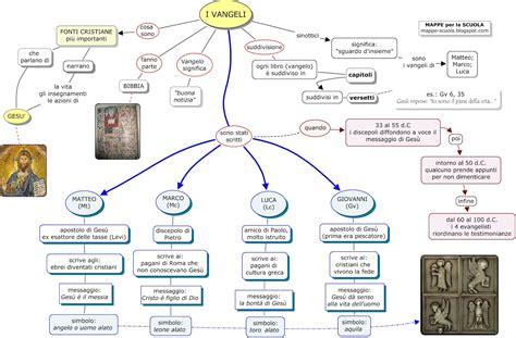 un interno di famiglia riassunto verifica mappa concettuale vangeli per scuola media