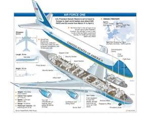 donald trump says new air force one will cost 5 36b what