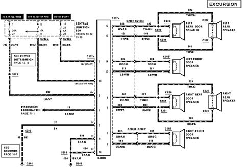 2000 ford expedition wiring diagram 2000 ford expedition radio wiring diagram
