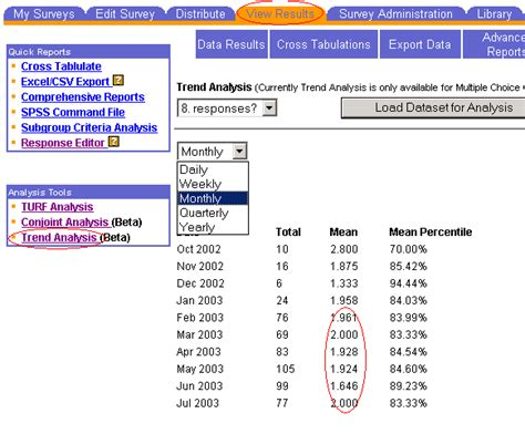trend analysis report template trend analysis analyzing aggregate response data