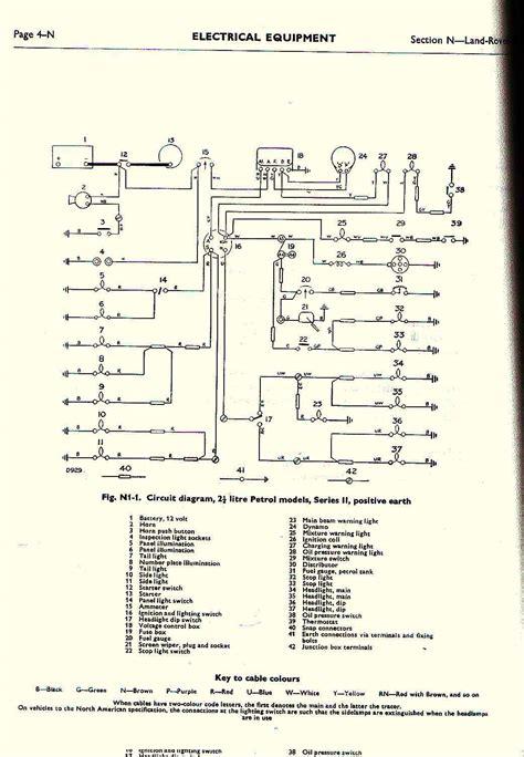 land rover wiring diagram series 2 efcaviation