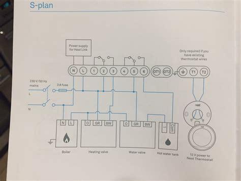 potterton ep2 wiring diagram 28 wiring diagram images