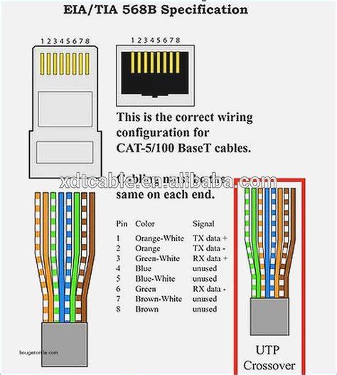 t1 wiring diagram rj45 vivresaville