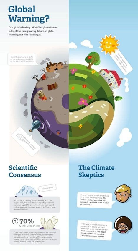 Mba Agribusiness In Australia by 48 Best Images About International Infographics
