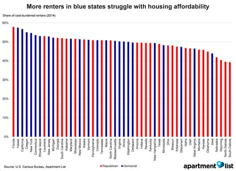 lowest cost of living state 100 states with lowest cost of living demographics