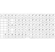 Katakana With Stroke Order Chart