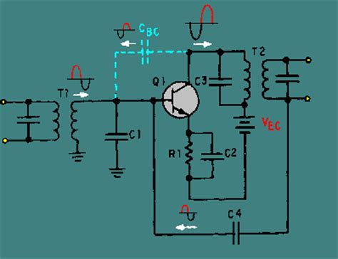 capacitor in rf circuit summary