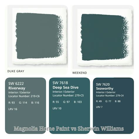 what paint color is duke blue magnolia home paint vs sherwin williams just used