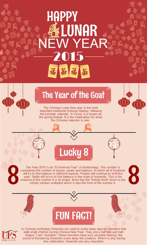 new year the facts unique feng shui facts about the new