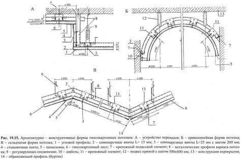 Plafond Acs 2014 by Plafond Ressources Pour Acs Estimation Prix Au M2 224 Cher