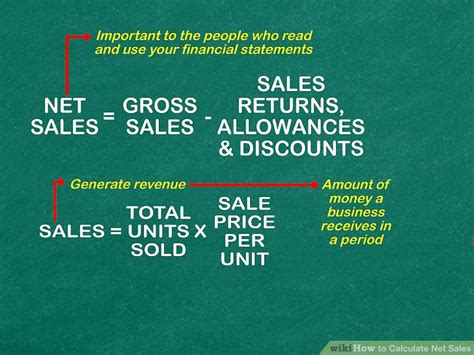 How To Find Sales How To Calculate Net Sales 10 Steps With Pictures Wikihow