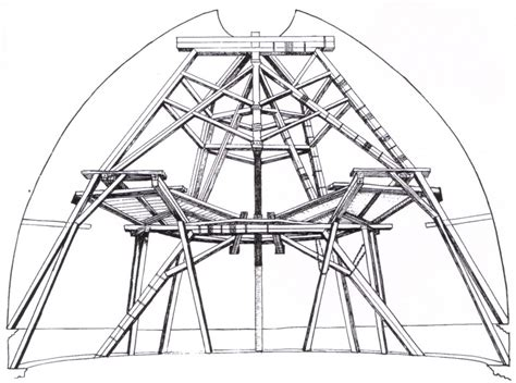 cupola di rotazione filippo brunelleschi l innovatore rinascimento