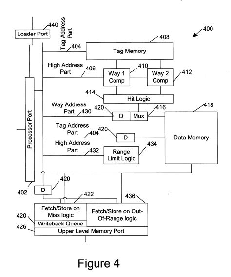 integrated circuits and processors patent us6789167 method and apparatus for multi processor integrated circuit