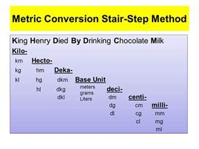 Stair Step Conversion Chart by Metric Conversions Ladder Method Ppt Video Online Download