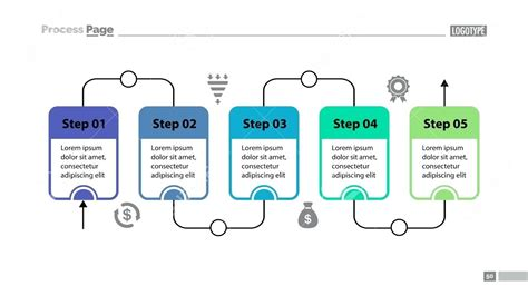 revenue process flowchart healthcare revenue cycle flowchart create a flowchart