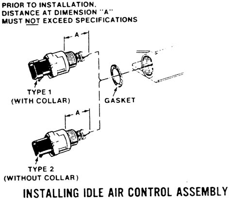 repair guides components systems idle air control valve autozone com repair guides gasoline fuel injection system idle air control valve autozone com