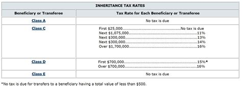 buying a house with inheritance money how does buying a house help your taxes 28 images