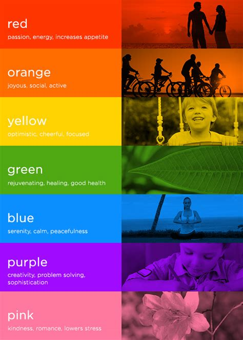 What Moods Do Colors Represent color psychology 7 colors amp how they impact mood the