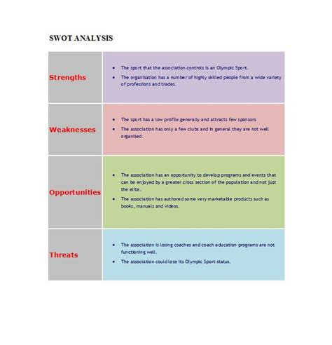 swot templates 40 powerful swot analysis templates exles