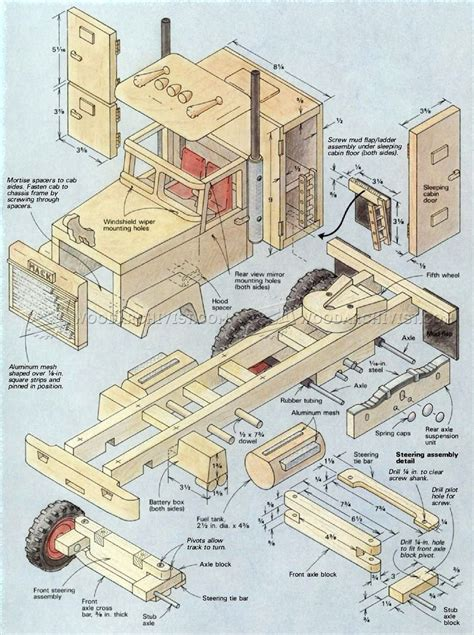 woodworking plans for toys wooden truck plans wooden plans made toys