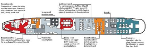 air force one layout af1 b747 layout jpg 929 215 324 i love floor plans pinterest