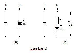 dioda vertikal elektronika dasar pengenalan komponen elektronika dan teori dasar dioda zener