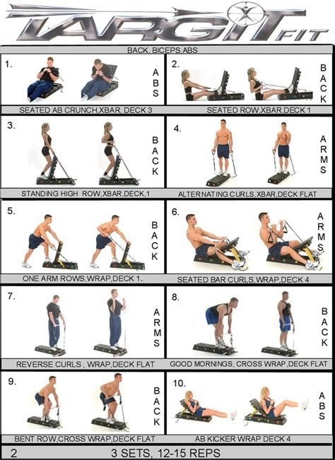 best 8 pack abs exercise http bestwaytoget6packabs how to proceed with 8 pack abs