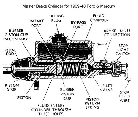 master cylinder parts diagram flathead parts drawings brakes
