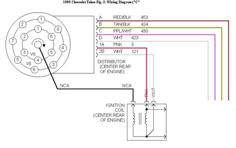 gm hei wiring voltage regulator gm wiring diagrams