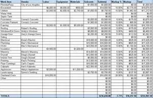 Real Estate Valuation Spreadsheet I Love Spreadsheets
