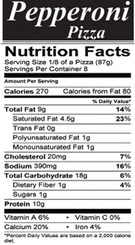 Pizza Nutrition pizza hut nutrition label pictures to pin on