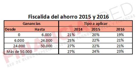 impuesto ahorro bizkaia 2015 fiscalidad del ahorro 2014 2015y 2016 reforma fiscal