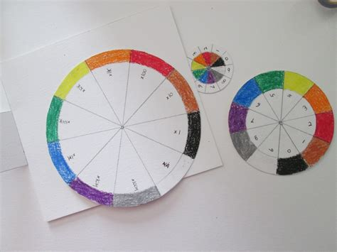 resistor colour wheel make quot it s new to you quot bit hardware littlebits discussions