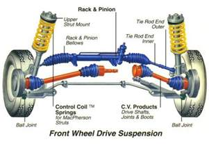 Car Struts Locked Wheel Alignment Coupons Discounts Brake Masters Auto