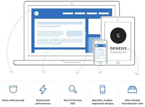 genesis responsive genesis framework mi opinion y revision de este tema de