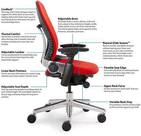 office chair guide   buy  desk chair top  chairs gentlemans gazette
