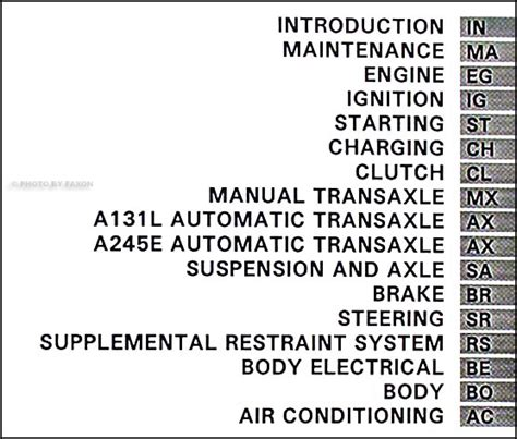 small engine service manuals 1997 toyota corolla electronic throttle control 2001 oldsmobile alero parts diagram html imageresizertool com