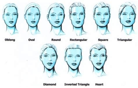 haircuts by head shape haircuts and face shapes the best hairdo beauty tip for