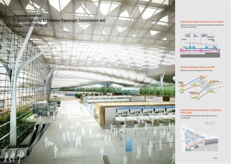 airport design editor manual international competition for the terminal passengers ii