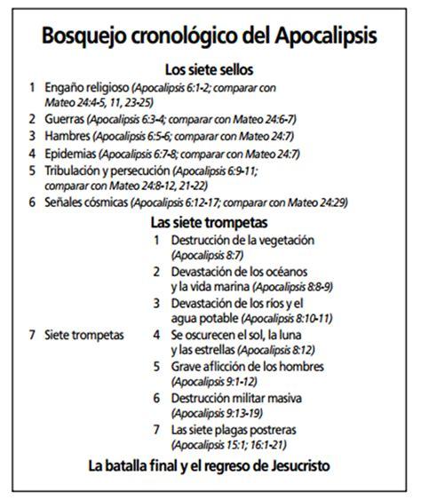 temas bblicos para predicar sermones cristianos escritos para predicar pdf
