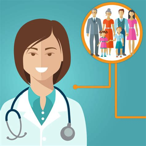 Find The Doctor Is In by What Of Doctor Do I Need Find A Specialist