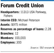 Forum Credit Union Fishers Careers Forum Credit Union Trying To Rebound From Recent Losses