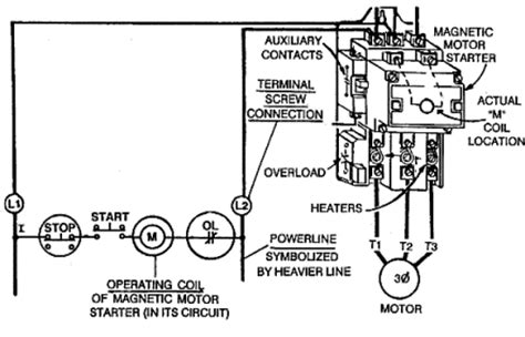 d contactor wiring diagram thermal get free image about