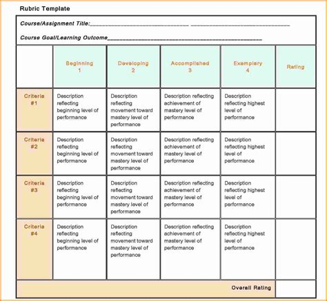 project rubric template 100 rubric template downloadable project based