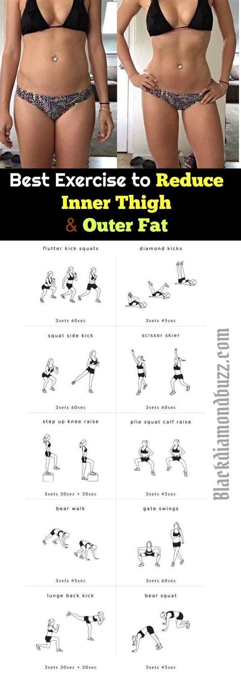 Outer Thigh Workout At Home 25 B 228 Sta Innerl 229 R Id 233 Erna P 229 Tr 228 Ning Insidan