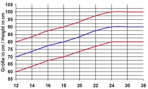 idealgewicht tabelle gr 246 223 e und gewicht alpakas